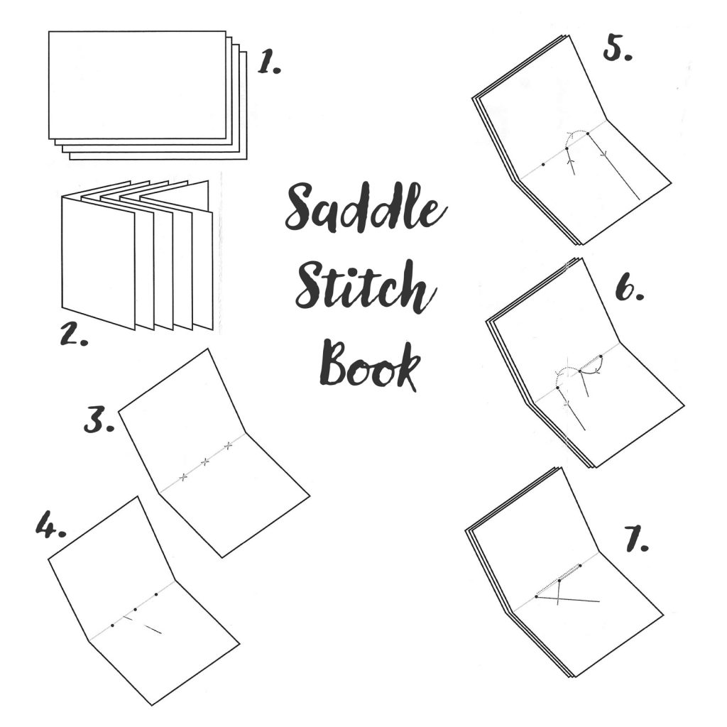 Saddle-Stitch-Book-Binding